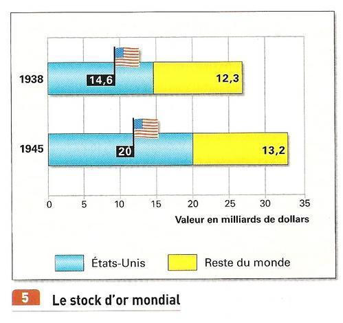 stockdormondial.jpg